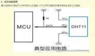 Arduino系列之DHT11模块采集数据(一)